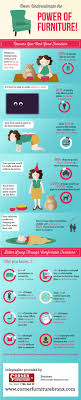 Never Underestimate the Power of Furniture Infographic