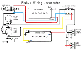 jaguar wiring diagram fender wiring diagram and hernes fender jaguar hh wiring diagram and hernes
