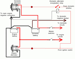 gm starter wiring diagram wiring diagram library wire diagram ford starter solenoid relay switch zookastar com gm starter wiring diagram 1998 gm starter wiring diagram