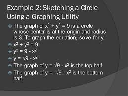 example 2 sketching a circle using a graphing utility the graph of x 2