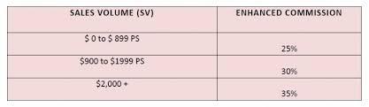 Scentsy Compensation Chart Pink Zebra Or Scentsy Pink Zebra Sprinkles