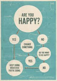 Happiness Chart Chart Outlines Path To Happiness Netpaths