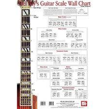 Guitar Scale Wall Chart Mike Christiansen 9780786667147