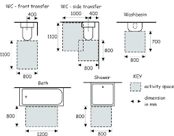 bathtub dimensions standard back to bath tub shower rough in