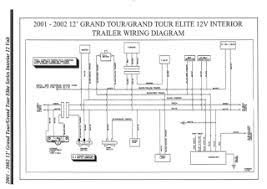 wiring diagram for jayco pop up camper wiring 2001 coleman pop up camper wiring diagram 2001 wiring diagrams on wiring diagram for jayco