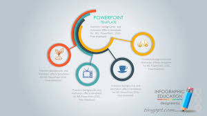 Download Animation Effects For Powerpoint