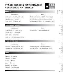 Formula Chart Algebra 2 26 Surprising Texas Algebra 1 Eoc Formula Chart