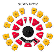 The Monkees Tue Apr 14 2020 Celebrity Theatre