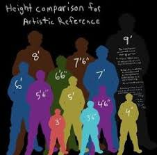 Height Difference Chart List Of Height Difference Chart Image Results Pikosy