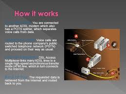 presented by eng karam al sofy ppt video online download DSL Phone Wiring at Dsl Pots Splitter Wiring Diagram
