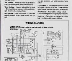 thermo switch wiring diagram wiring diagrams goodman fan relay wiring diagram luxury electric furnace fan relay wiring diagram fresh diagram furnace