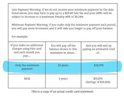 Minimum Credit Card Payment Credit Card Interest Rates Can Go How High