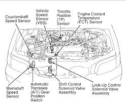 where is the speed sensor located in the h22 vtec motor H22 Wiring Diagram H22 Wiring Diagram #31 p13 h22 wiring diagram