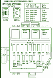 1995 t800 fuse panel box 1995 wiring diagrams