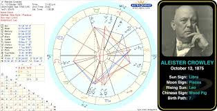 Aleister Crowleys Birth Chart Aleister Crowley Born Edward