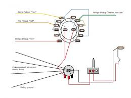 wiring a rotary switch house wiring diagram symbols \u2022 4 Position Rotary Switch rotary switch circuit diagram rotary switch wiring example rh wanderingwith us install a rotary switch wiring a rotary cam switch