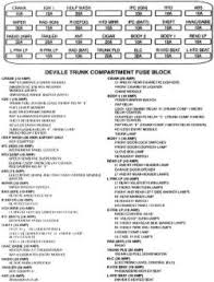 2004 seville fuse box trusted wiring diagram 1997 Cadillac DeVille Fuse Box Diagram at 98 Cadillac Deville Fuse Box Diagram Trunk