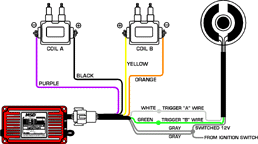 msd instructions pn 2 4223 to msd tach adapter · pn 2 4223 to air shift interrupt · pn 2 4223 to 2 step module selector · pn 2 4242 typical ignition wiring