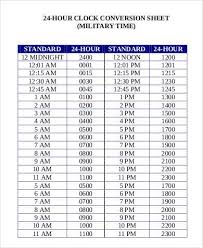 Military Time To Standard Time Chart Military Time Conversion Chart 11 Free Pdf Documents
