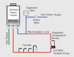 laing utc tankless circulating pump socal tankless a system diagram