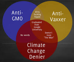 Venn Diagram Of Real And Fake Science Venn Diagram Of Real And Fake Science Barca Fontanacountryinn Com