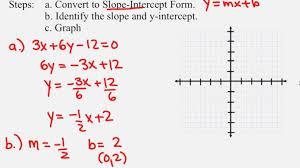 y intercept form templates amazing to standard formula parabola