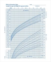 Average Baby Growth Chart Percentile Baby Boy Growth Chart Template 8 Free Pdf Excel