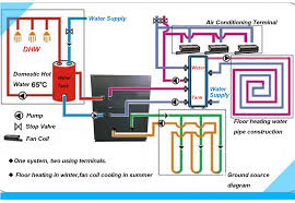 Heater Pump Unique Geothermal Heat Pump System Efficiency With Design Inspiration