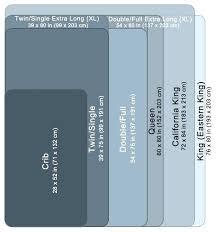 full xl mattress size. Charming Full Xl Mattress Size Single Mattresses T
