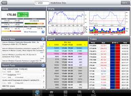 Best Free Stock Charts Online Best Apps For Stock Trading