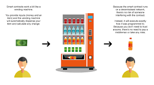How Do Vending Machine Contracts Work New Smart Contracts Plutology