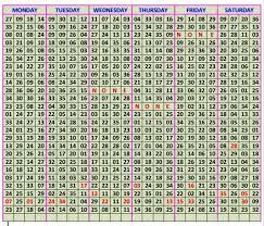 Playwhe Charts Mark Buss