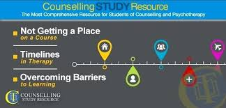 Resume Powerpoint Presentation Timelines In Therapy O Counselling Tutor Template Ideas