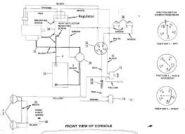 kubota wiring diagrams wiring diagram for kubota rtv 900 the wiring diagram kubota rtv 1100 radio wiring diagram kubota