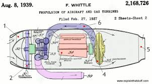 how do jet engines work types of jet engine compared frank whittle gas turbine jet engine patent from 1937