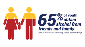 Sober Parents And Today Your Reasons About With Teen Talk Safe To 5 Alcohol