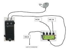 directv wiring diagram starpowersolar us directv wiring diagram wiring diagram wiring diagram how to hook up directv receiver diagram