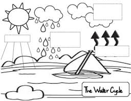 Small Picture Water Cycle Freebie Printables Ideas Resources Pinterest