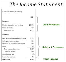 balance sheet vs income statement financial statements green plus
