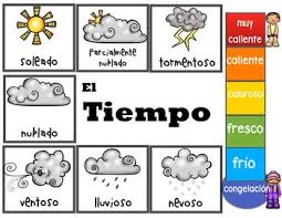 Spanish Weather Chart And Graph Weather Graph Charts