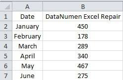 Stacked Pyramid Chart Excel 2010 2 Different Methods To Create A Funnel Chart In Your Excel