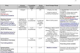 Critical Care Pharmacy Drug Guidelines Folder Title Of