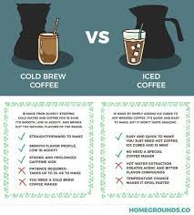 If you want to brew a concentrate, i would recommend somewhere between 1:6 and 1:9 coffee to water ratio. Cold Brew Vs Iced Coffee What S The Difference