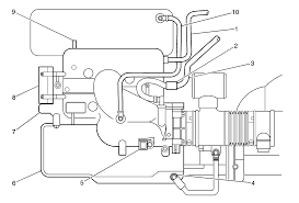 schematic and routing diagrams emission hose routing diagram click here for full size