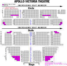 Apollo Theater Seating Chart 10 Up To Date Hammersmith Apollo Concert Seating Chart