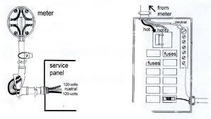 meter base wiring diagram inspirational electric sub meter meter base wiring diagram inspirational electric sub meter installation diagram awesome a type od part v