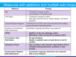 Meaningful Use Stages Chart Meaningful Use Stage 2 Webinar