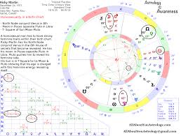 Pisces Hand Painted Natal Chart Pisces Astrological Chart