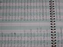 Teacher Gradebook Online How Do I Set Up My Grade Book The Determined Teacher