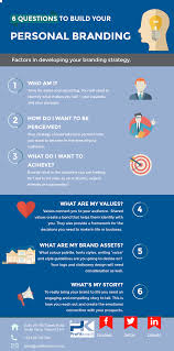 questions to build your personal branding infographic personal branding
